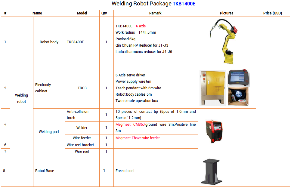 Welding Robot Package TKB1400E.jpg